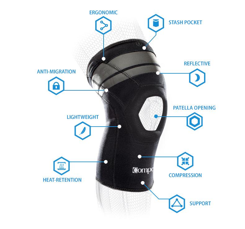 Czym kierować się wybierając stabilizator na kolano?